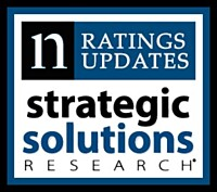 strategic-solutions-research-ratings-updates-18474-2021-09-10.jpg